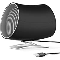 Desk Fan, Aikoper USB Small Table Personal Electric Fan with Twin Turbo, 2 Speeds and Unique Design for Office, Home (Black)