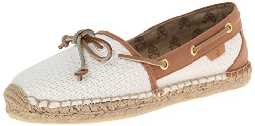 Where To Buy Sperry Shoes In Hong Kong