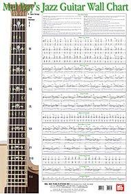 (Mel Bay Jazz Guitar Wall Chart)