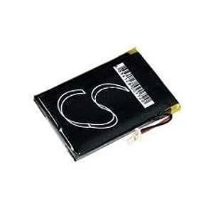 Batería de Calidad – Batería para Sony T400 - Li-Polymer - 3,7V
