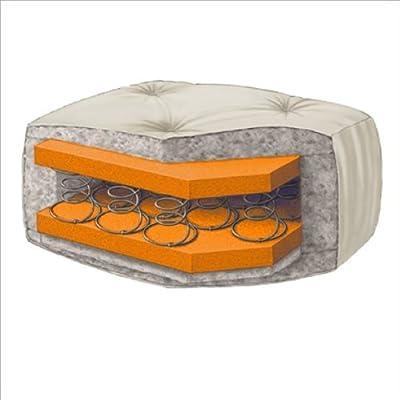 "8"" Independently Encased Coil Premium Full Futon Mattress"
