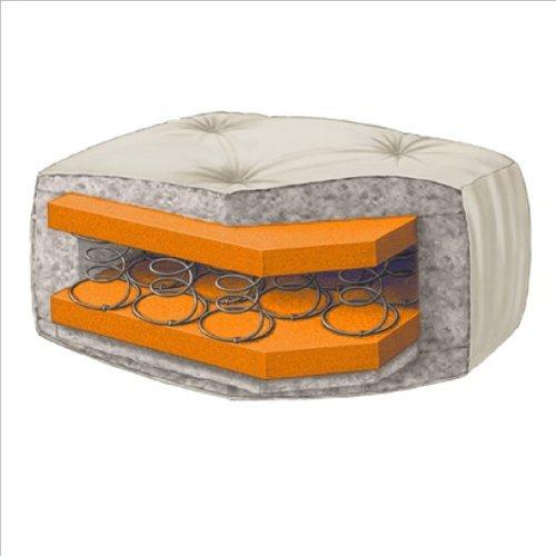 Amazon Com Home Life 8 Inch Independently Pocket Coil Premium Futon