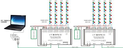 CHINLY 12 channel DMX 512 RGB LED strip controller dmx decoder