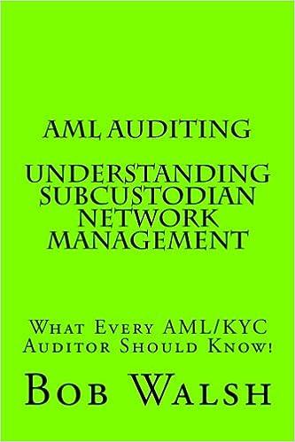 Aml Auditing Understanding Subcustodian Network Management Volume