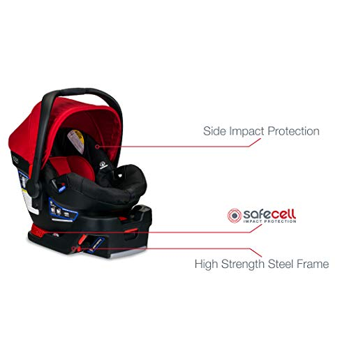 41njNfyjWQL - BRITAX B-Lively Travel System With B-Safe 35 Infant Car Seat | One Hand Fold, XL Storage, Ventilated Canopy, Easy To Maneuver, Cardinal