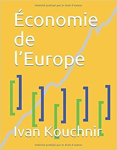 Économie de l'Europe