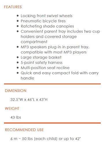 41njqZz2yEL - Baby Trend Navigator Double Jogger Stroller, Tropic