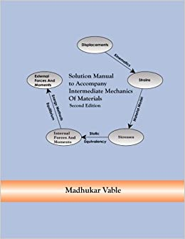 Solution manual to accompany intermediate mechanics of materials solution manual to accompany intermediate mechanics of materials dr madhukar vable 9780991244621 amazon books fandeluxe Choice Image