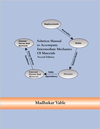 Solution manual to accompany intermediate mechanics of materials dr solution manual to accompany intermediate mechanics of materials dr madhukar vable 9780991244621 amazon books fandeluxe Image collections