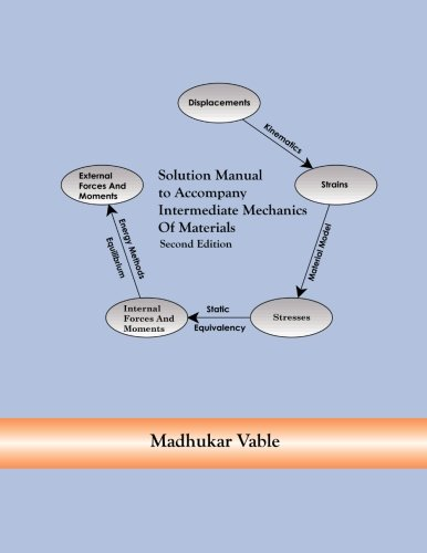 Solution Manual to Accompany Intermediate Mechanics of Materials (Intermediate Mechanics Of Materials Vable Solutions Manual)