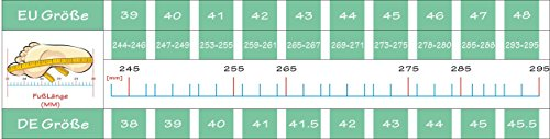 iLoveSIA-Delcord Hombre Zapatillas de running multisports outdoor Negro + Azul
