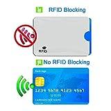 RFID Blocking Sleeves, 8pcs Identity Theft