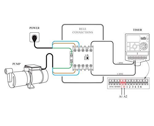 Orbit Pump Relay Wiring Diagram