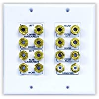 7.1/7.2 Home Theater Wallplate 24K Gold Plated