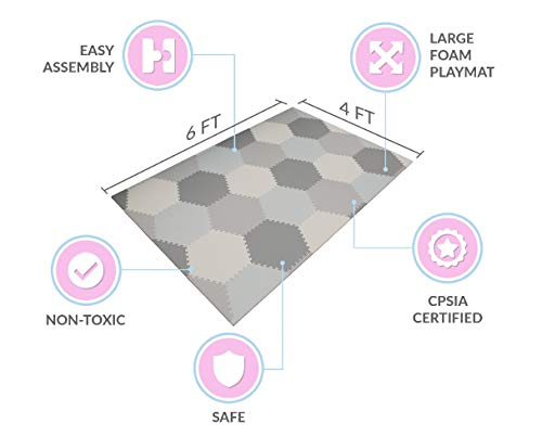 (Baby Brielle Interlocking Hexagon Floor Foam Tile Activity Mat for Tummy Time, Crawling, and Playing Ultra Thickness Playmat for Infants and Toddlers for Nursery Room Grey/White/Cream)