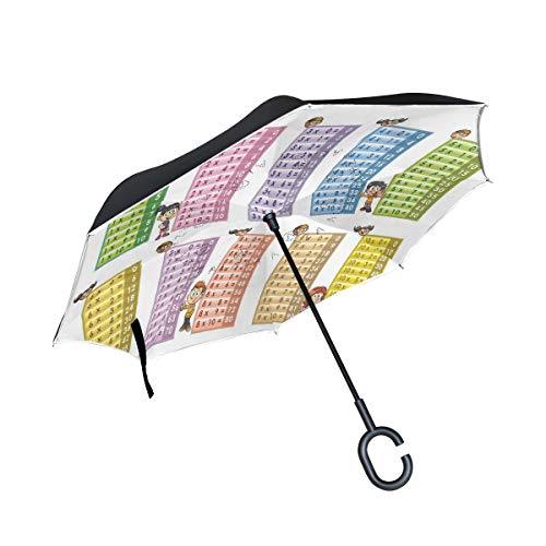 Reverse Umbrella Multiplication Table PDF Printable Windproof for Car