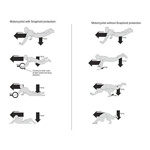 Medium PB Dell Short Cuff Motorcycle Gloves Knox SPS