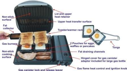 fb grill fat burner pierdere în greutate suburbană