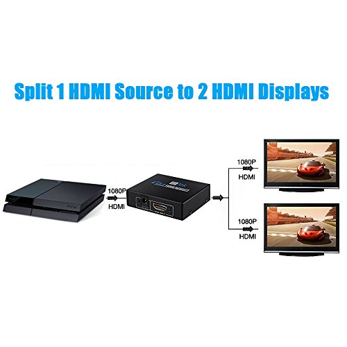 fitTek-Hdmi-SpliterHdmi-signal-SplitterHdmi-SplitterHdmi-switch1x2-hdmi-SplitterHdmi-switch-boxHdmi-Switch-Splitter-fitTek-Selector-Switch-Box