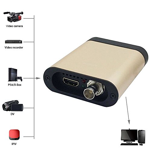 Editing Video Card (Startekvision USB3.0 Frame Video Grabber Portability Analog and Digital Editing 1080P 60FPS HDMI or 3G-SDI/HD-SDI Input Video Capture Card Free Driver Golden)