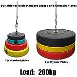 Attrezzatura-coperta-Fitness-Training-Fitness-Pulley-Cable-System-fai-da-te-Caricamento-perno-di-sollevamento-tricipiti-corda-macchina-di-allenamento-regolabile-Lunghezza-Home-Gym-Accessori-Sport-Att