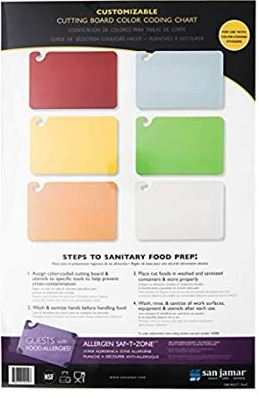 Amazon San Jamar Cbcwlctst Cut N Carry 6 Board Color Coding