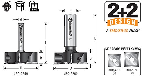Amana Tool RC-2250 Insert Mini Surfacing & Rabbeting Flycutter 2+2 Flute Design 1-1/2 D x 1/2 CH x 1/2 Inch SHK Router Bit, Includes 2 Each of HMA-12 and HCK-70