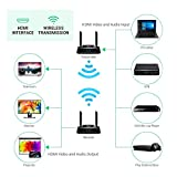 Wireless HDMI Transmitter and Receiver,PAKITE 5G