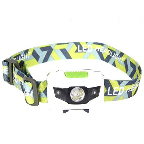 MINI Headlamp R3+2 LED Red + White light 4 Mode 300 Lumen Head Flashlight Headlight AAA Head Lamp linterna frontal for Camping (1)