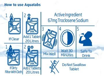AQUATABS Water Purification Tablets (Strip of 10) 67 mg