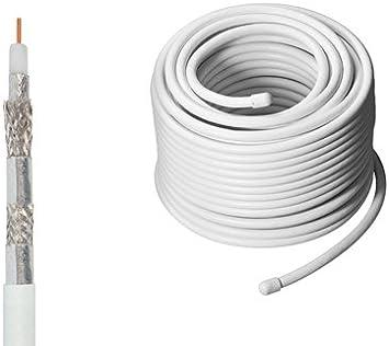 Manax - Cable coaxial para antena digital, satélite y 3D (120 ...