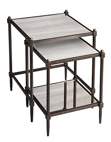 Metalworks Nesting Tables by Butler Specialty Company