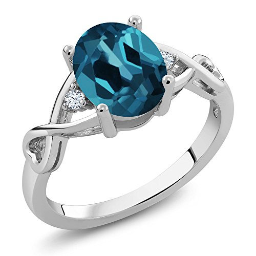 Gem Stone King 925 Sterling Silver London Blue Topaz Women's Ring 1.89 Ct Oval, Gemstone Birthstone (Size 7)