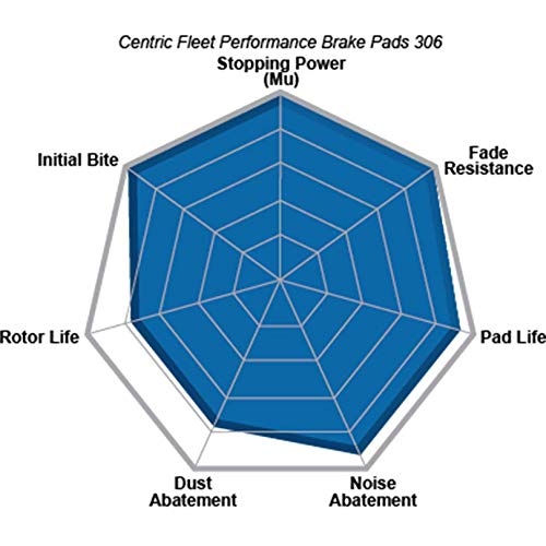 StopTech 306.08810 Brake Pad