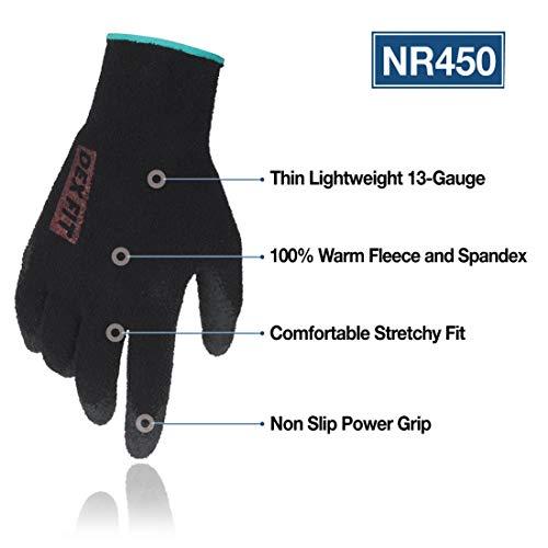 Buy the best winter work gloves