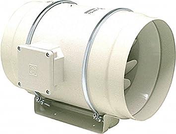 Soler & Palau Media radialer Tubo Ventilador tipo TD de 2000 – 315 ...