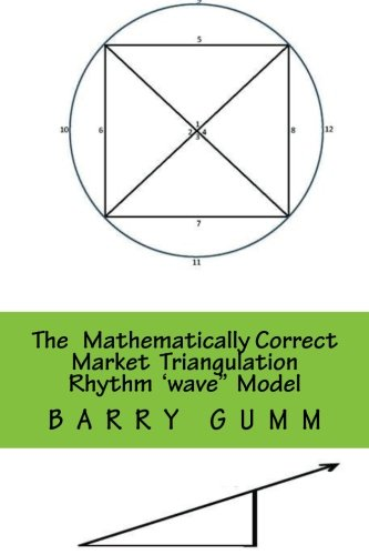 The Mathematically Correct ''wave'' Triangulation Rhythm Model: Increase your targeting accuracy to over 95% (The Mathematically Correct ''wave'' Rhythm Model) (Volume 1) by Gumm MR Barry