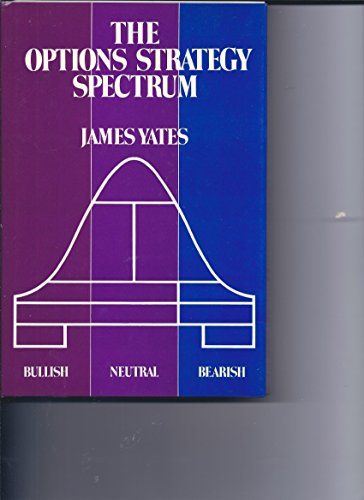 The Options Strategy Spectrum