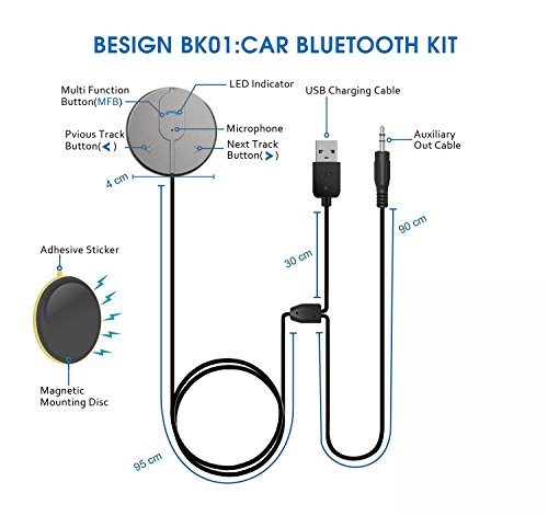 Buy car aux bluetooth