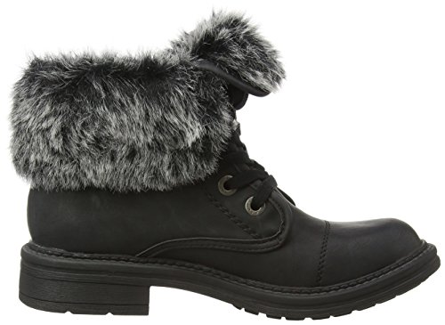 Black Boots SHR Blowfish Women's Combat Black Black Farina a0HqUwH8
