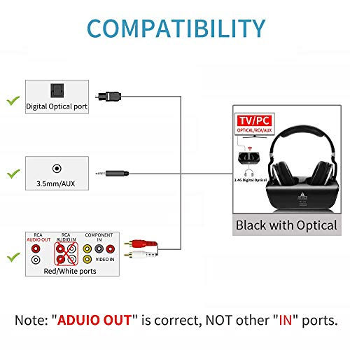Wireless Headphones for TV Watching with Optical, ARTISTE ADH300 2.4GHz Digital Wireless TV Headphones, 100ft Distance Rechargeable for TV/PC/Phone (Black with Optical) by ARTISTE (Image #1)