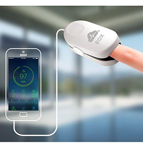 Top 10 Smart Fingertip Pulse Oximeter Reviews 2019-2020 cover image