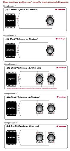 2) Rockford Fosgate P2D2-12 12'' 1600Watt 2-Ohm Punch Series Car Audio Subwoofers by Rockford Fosgate (Image #9)