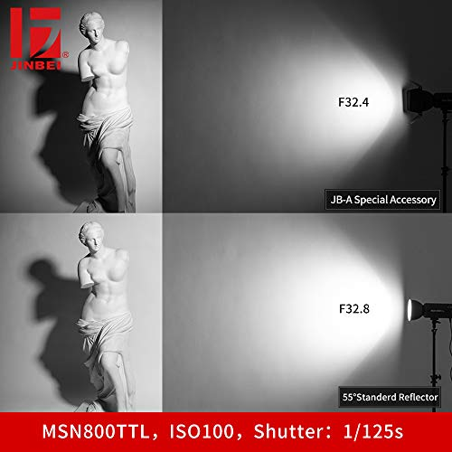 JINBEI JB-A Accessories 7.9''/ 20cm Standard Reflector Bowens Mount and Barndoor Barn Door with Honeycomb Grid & 3 Color Filter Gels Set for Studio Strobe Flash Light by JINBEI (Image #4)