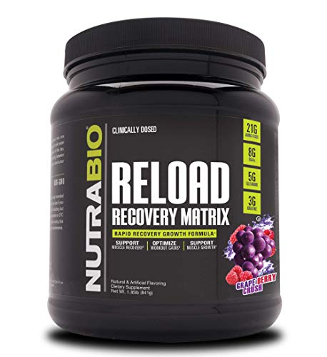 Most bought Post Workout & Recovery
