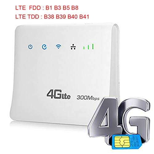 Nesee 4G WiFi Router Unlocked 300Mbps 4G LTE CPE Mobile WiFi Wireless Router for SIM Card Slot with LAN Port Support India/Bangladesh/Vietnam/Iran