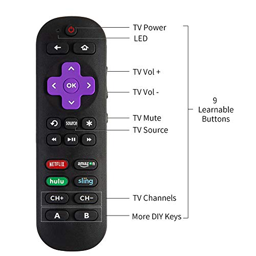Universal Programmable Remote for Roku 1 2 3 4 Premier+ Express Ultra,Not for Roku Stick (with 9 More Learning Keys to Control TV Soundbar Receiver All in One)