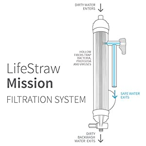 LifeStraw Mission High-Volume Gravity-Fed Water Purifier, 12 L