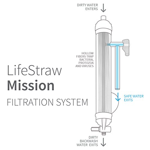 LifeStraw-Mission-Water-Purification-System-High-Volume-Gravity-Fed-Purifier-for-Camping-and-Emergency-Preparedness-12-Liter