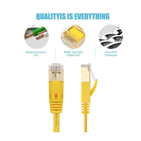 Cat 7 Shielded Ethernet Cable 5 ft 6 Pack (10GB) - Jadaol Fastest Cat7 Flat Ethernet Patch Cables - Internet Cable for… 4 Cat7 SSTP Shiedlded Ethernet Cable Standard provides performance of up to 600 mhz and could be used for 10base-t 100base-tx (fast ethernet) 1000base-t/1000base-tx (gigabit ethernet) and 10gbase-t(10-gigabit ethernet) at maximum speeds cat7 ethernet cable could be Compatible with Cat5, Cat5e cat6 and cat6A ethernet cables HIgh quality shielded RJ45 connectors - 50 Micron Gold plated Contact Pins in each Shielded